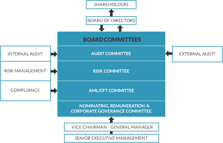 governance-model